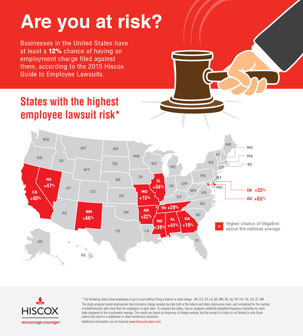 States wit hthe highest employee lawsuit risk